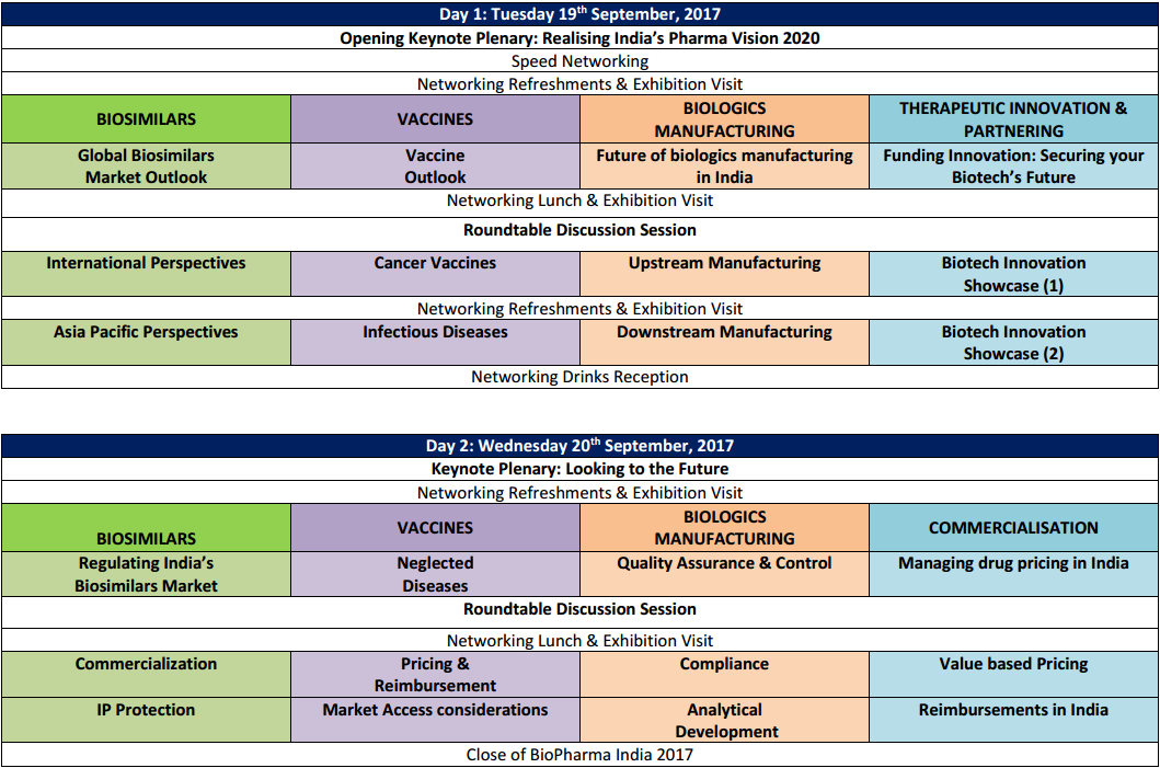conference day one agenda @ BioPharma India 2017
