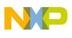 NXP Semiconductors at Cards & Payments Middle East 2016