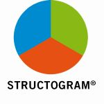 Structogram south africa at The Digital Education Show Africa 2016
