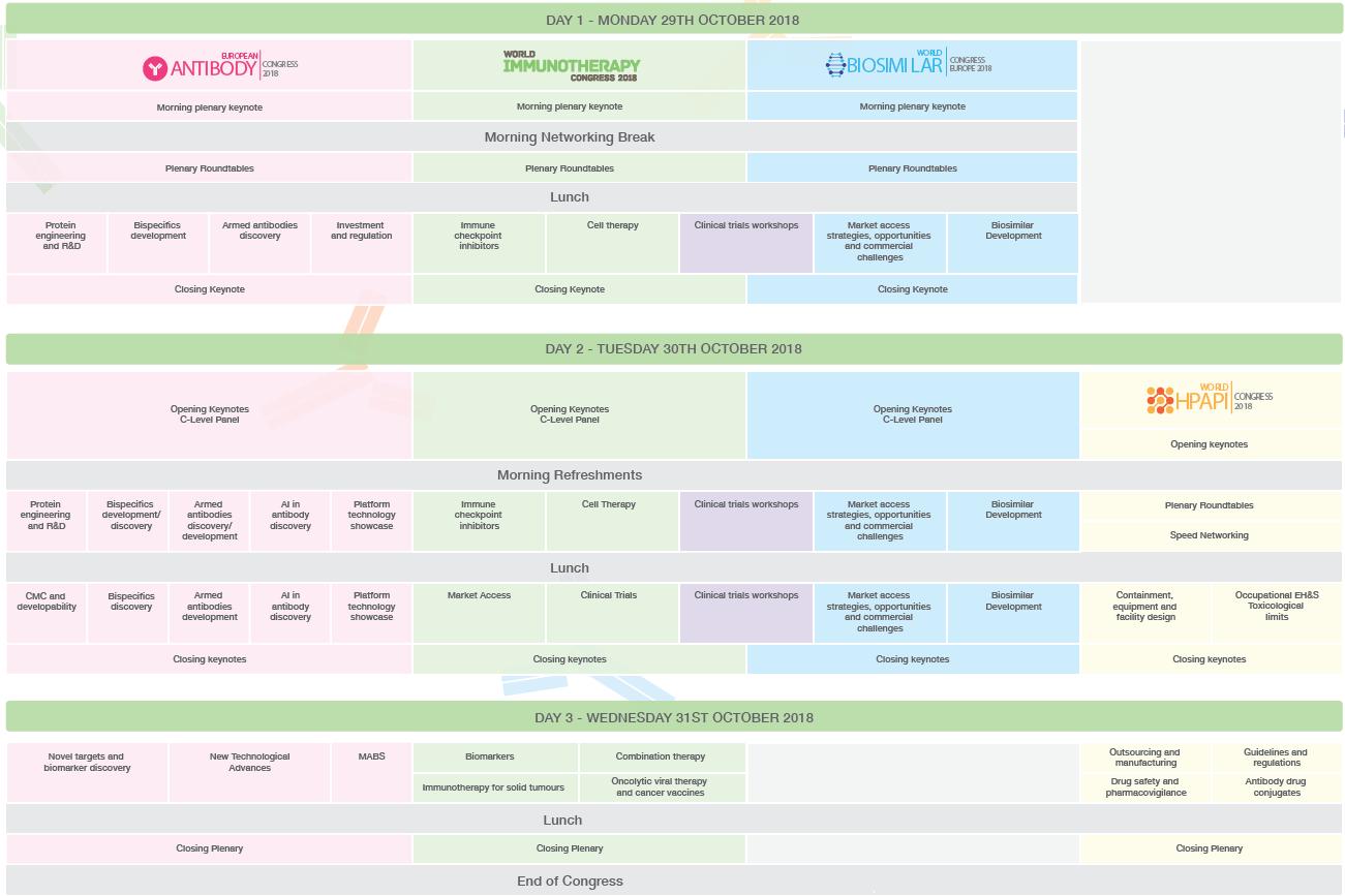 agenda overview 2018