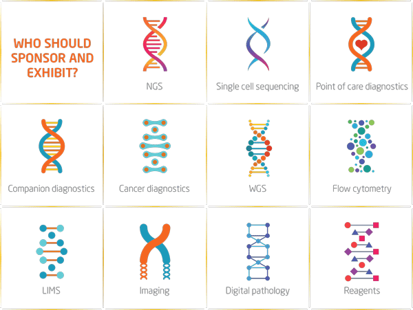 NGS, Single cell sequencing, Point of care diagnostics,                 Companion diagnostics, Cancer diagnostic,s Flow cytometry,                 LIMS, Imaging, Digital pathology, Reagents