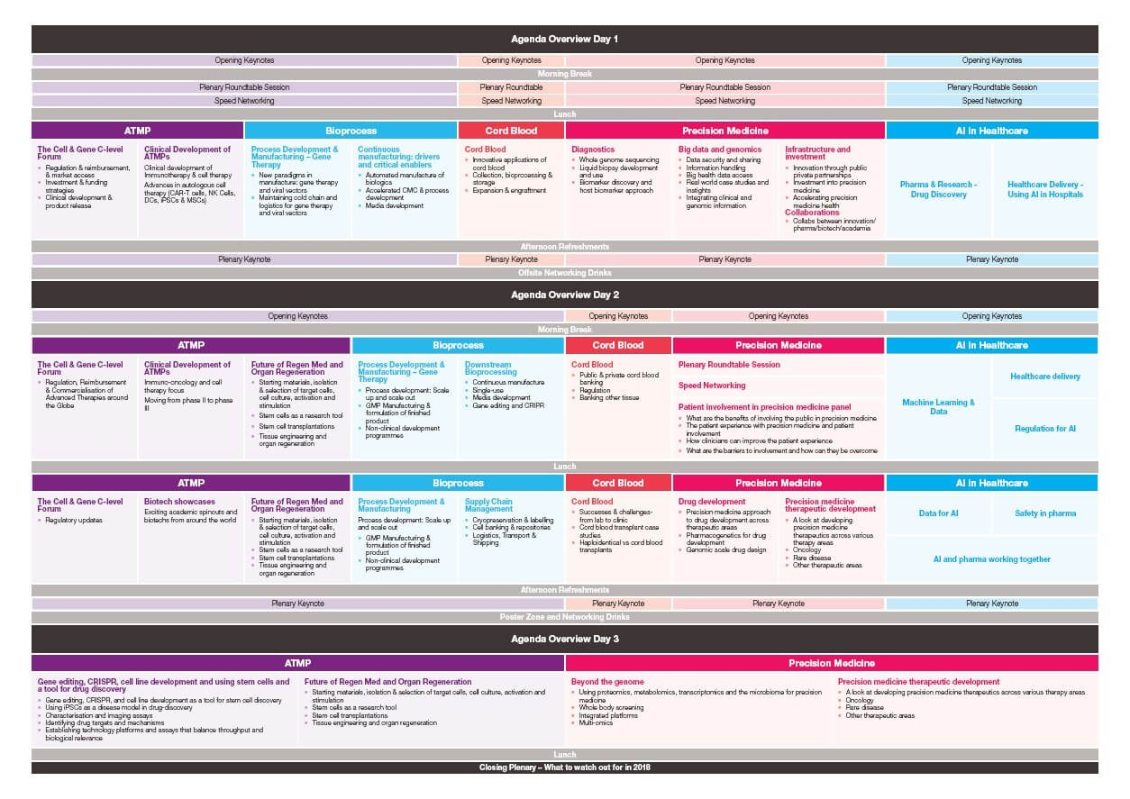 World Precision Medicine Congress Agenda Overview