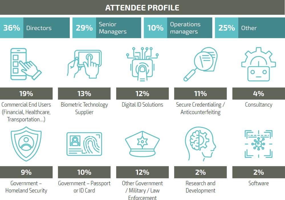 attendee profile