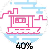 40% increase in houseboat bookings