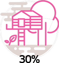 30% increase in treehouse bookings