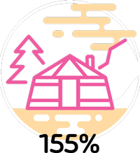 155% increase in yurt bookings