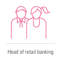 Head of Retail Banking