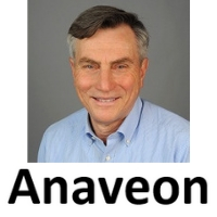 Andreas Katopodis | Chief Executive Officer | Anaveon » speaking at Festival of Biologics