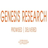 Genesis Research Inc, exhibiting at Pharma Pricing & Market Access Congress 2019